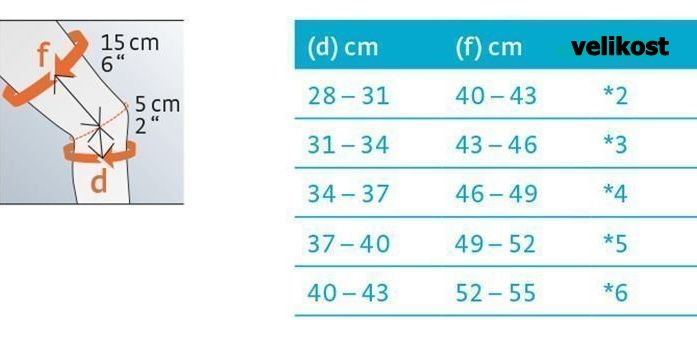 genumedi-emotion-knee-support-merilna-tabela1