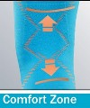 comfort_zone_genumedi100x120