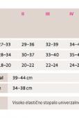 tabela_velikosti_dokolenke