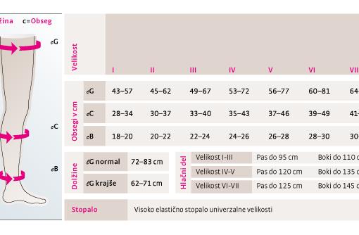 hlacne_nogavice_tabela_velikosti