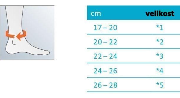 levamed-emotion-ankle-support-merilna-tabela1
