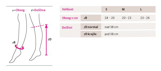 mJ-1_dokolenke_web_w551px