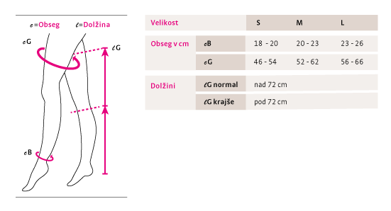 mJ-1_visokostegenske_web_w551px