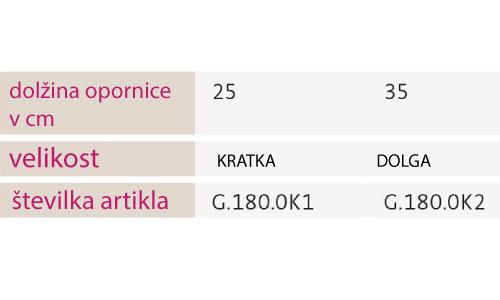 medi-rom-kidz-tabela