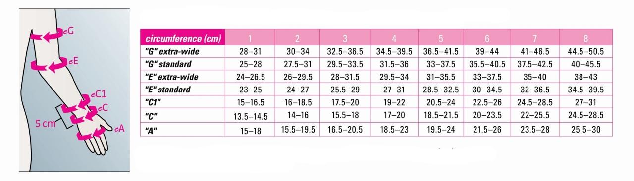 mediven_harmony_sizing_chart3-2
