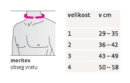 protect.Collar_meritve_web_w260px