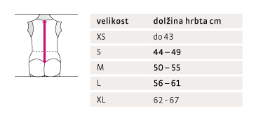 spinomed_IV_meritve_web_w365px (2)