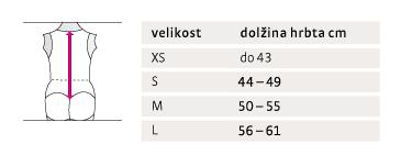 spinomed_IV_meritve_web_w365px