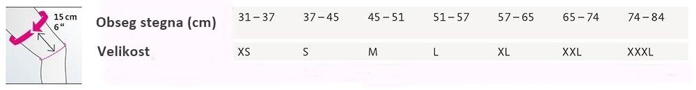 stabimed-merilna-tabela