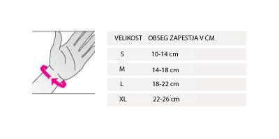 wrist-tabela